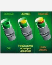 Датчики давления шин Easy Control . Набор 4 штуки 903832